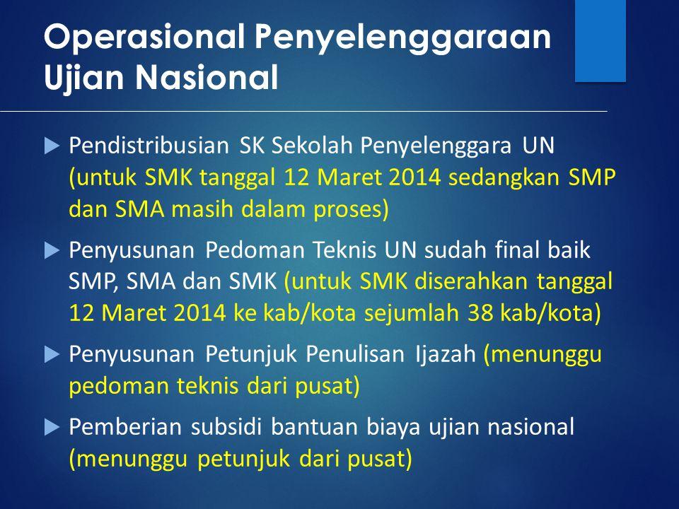 Operasional Penyelenggaraan Ujian Nasional  Pendistribusian SK Sekolah Penyelenggara UN (untuk SMK tanggal 12 Maret 2014 sedangkan SMP dan SMA masih