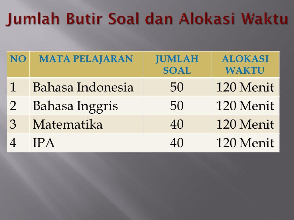 NOMATA PELAJARANJUMLAH SOAL ALOKASI WAKTU 1Bahasa Indonesia50120 Menit 2Bahasa Inggris50120 Menit 3Matematika40120 Menit 4IPA40120 Menit