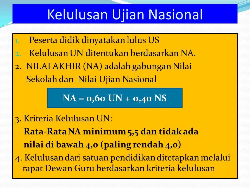 Kelulusan Ujian Nasional 1. Peserta didik dinyatakan lulus US 2. Kelulusan UN ditentukan berdasarkan NA. 2. NILAI AKHIR (NA) adalah gabungan Nilai Sek