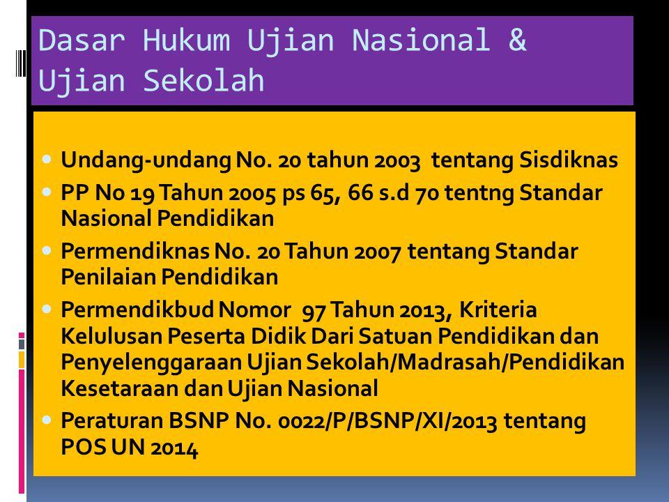 Dasar Hukum Ujian Nasional & Ujian Sekolah Undang-undang No. 20 tahun 2003 tentang Sisdiknas PP No 19 Tahun 2005 ps 65, 66 s.d 70 tentng Standar Nasio