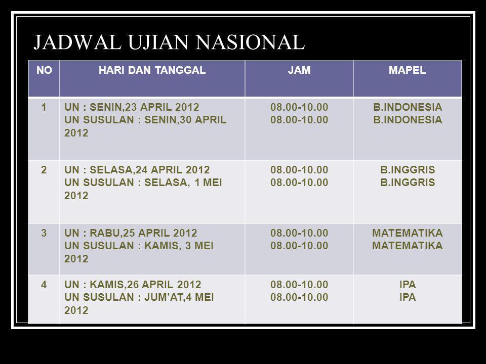 NOHARI DAN TANGGALJAMMAPEL 1UN : SENIN,23 APRIL 2012 UN SUSULAN : SENIN,30 APRIL 2012 08.00-10.00 B.INDONESIA 2UN : SELASA,24 APRIL 2012 UN SUSULAN : SELASA, 1 MEI 2012 08.00-10.00 B.INGGRIS 3UN : RABU,25 APRIL 2012 UN SUSULAN : KAMIS, 3 MEI 2012 08.00-10.00 MATEMATIKA 4UN : KAMIS,26 APRIL 2012 UN SUSULAN : JUM'AT,4 MEI 2012 08.00-10.00 IPA JADWAL UJIAN NASIONAL