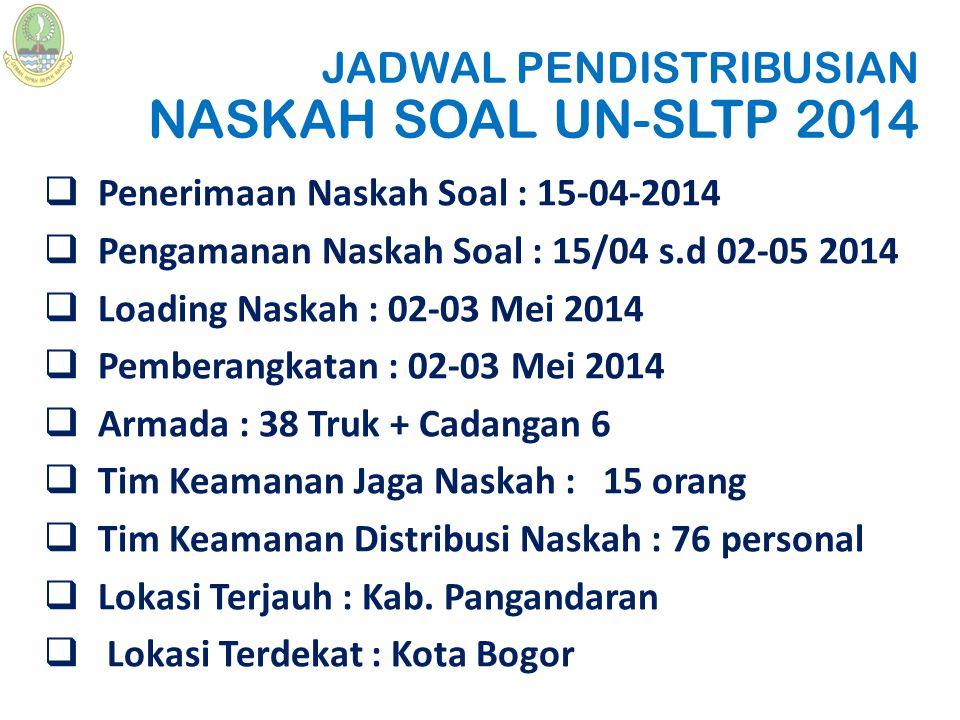 JADWAL PENDISTRIBUSIAN NASKAH SOAL UN-SLTP 2014  Penerimaan Naskah Soal : 15-04-2014  Pengamanan Naskah Soal : 15/04 s.d 02-05 2014  Loading Naskah