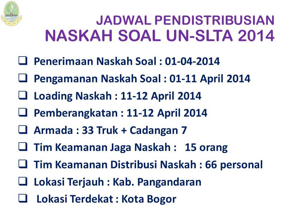 JADWAL PENDISTRIBUSIAN NASKAH SOAL UN-SLTA 2014  Penerimaan Naskah Soal : 01-04-2014  Pengamanan Naskah Soal : 01-11 April 2014  Loading Naskah : 1