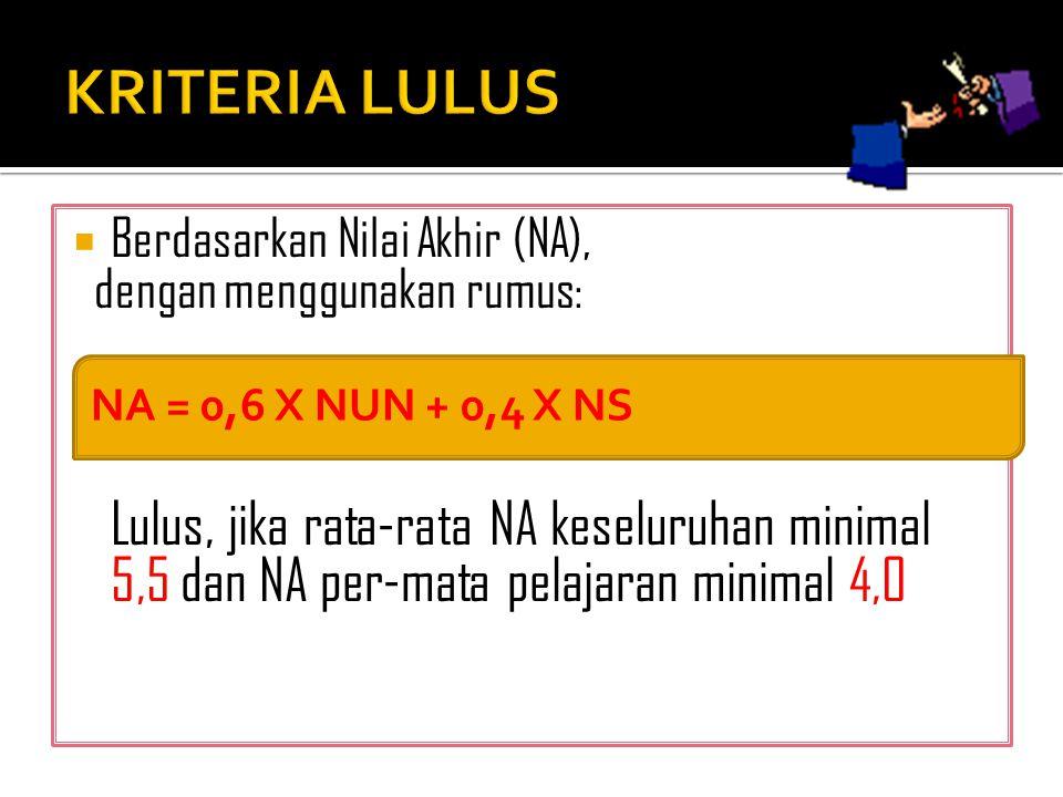 Pahami istilah-istilah berikut: NS: Nilai Sekolah NUS: Nilai Ujian Sekolah NUN: Nilai Ujian Nasional NR: Rata-rata Nilai Rapor semester 1-5 NA: Nilai