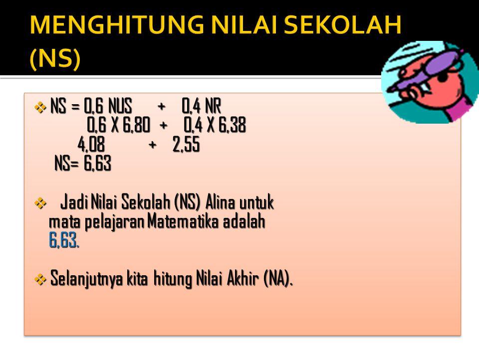 Nilai Alina untuk mata pelajaran Matematika : 1. Nilai Rapor semester 1: 60 (6,00) semester 2: 65 (6,50) semester 3: 72 (7,20) semester 4: 67 (6,70) s