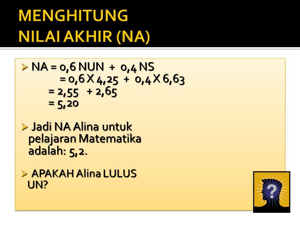  NS = 0,6 NUS + 0,4 NR 0,6 X 6,80 + 0,4 X 6,38 0,6 X 6,80 + 0,4 X 6,38 4,08 + 2,55 4,08 + 2,55 NS= 6,63 NS= 6,63  Jadi Nilai Sekolah (NS) Alina untu