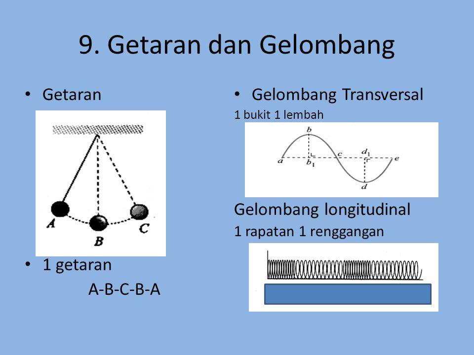 9. Getaran dan Gelombang Getaran 1 getaran A-B-C-B-A Gelombang Transversal 1 bukit 1 lembah Gelombang longitudinal 1 rapatan 1 renggangan