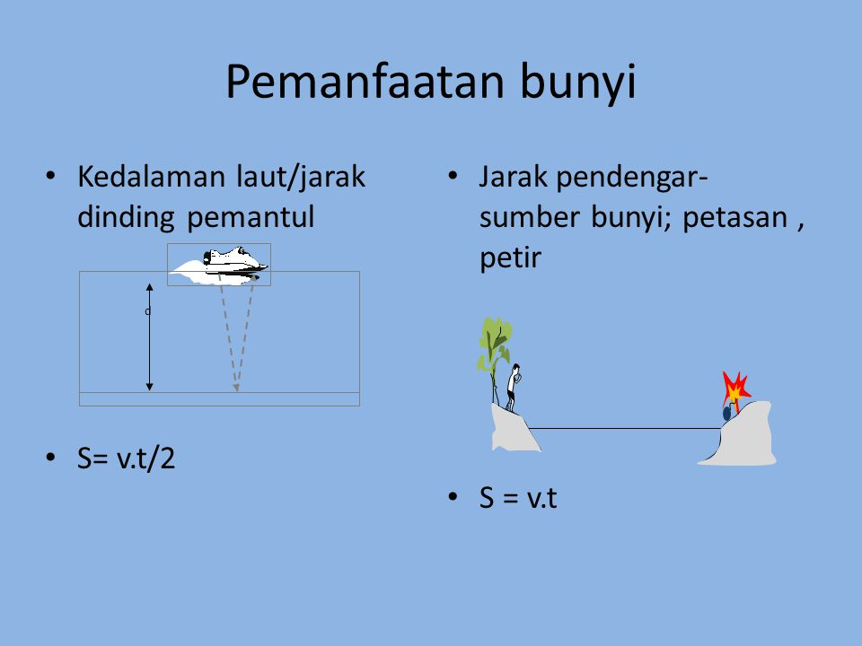 Pemanfaatan bunyi Kedalaman laut/jarak dinding pemantul S= v.t/2 Jarak pendengar- sumber bunyi; petasan, petir S = v.t d