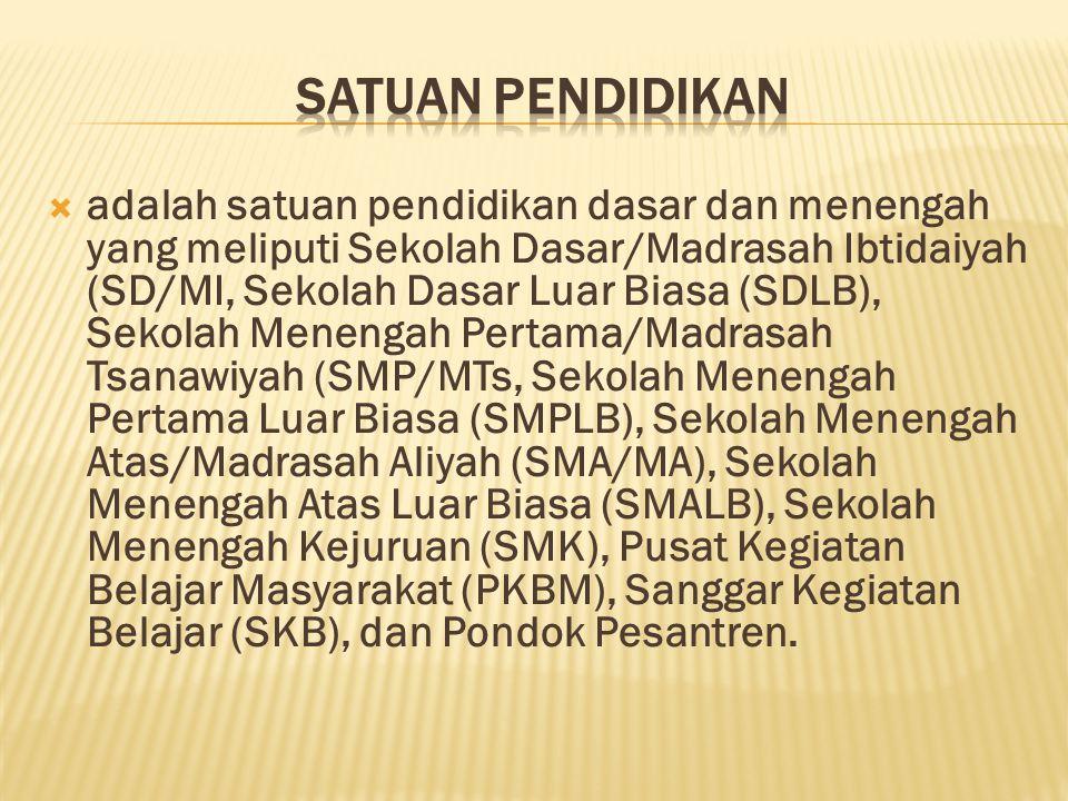  adalah satuan pendidikan dasar dan menengah yang meliputi Sekolah Dasar/Madrasah Ibtidaiyah (SD/MI, Sekolah Dasar Luar Biasa (SDLB), Sekolah Menenga
