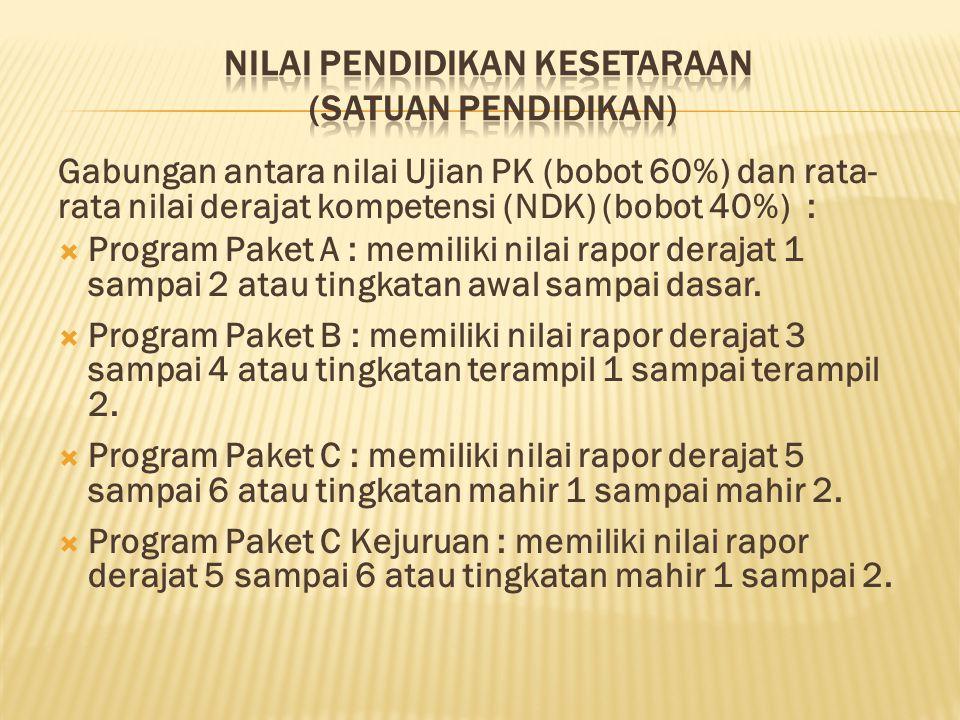 Gabungan antara nilai Ujian PK (bobot 60%) dan rata- rata nilai derajat kompetensi (NDK) (bobot 40%) :  Program Paket A : memiliki nilai rapor deraja