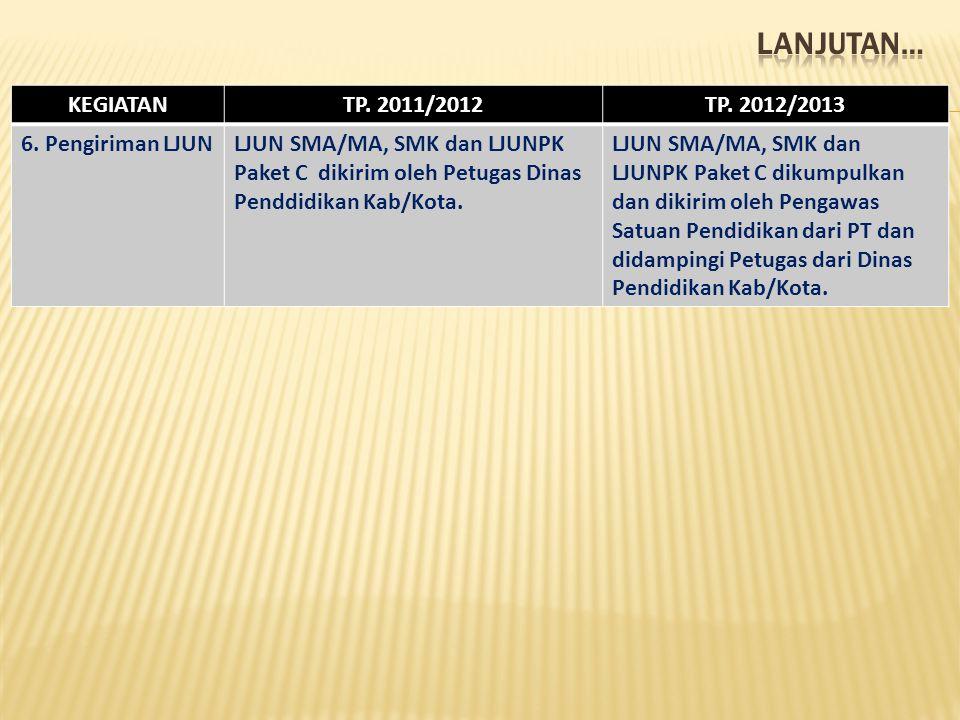KEGIATANTP. 2011/2012TP. 2012/2013 6. Pengiriman LJUNLJUN SMA/MA, SMK dan LJUNPK Paket C dikirim oleh Petugas Dinas Penddidikan Kab/Kota. LJUN SMA/MA,