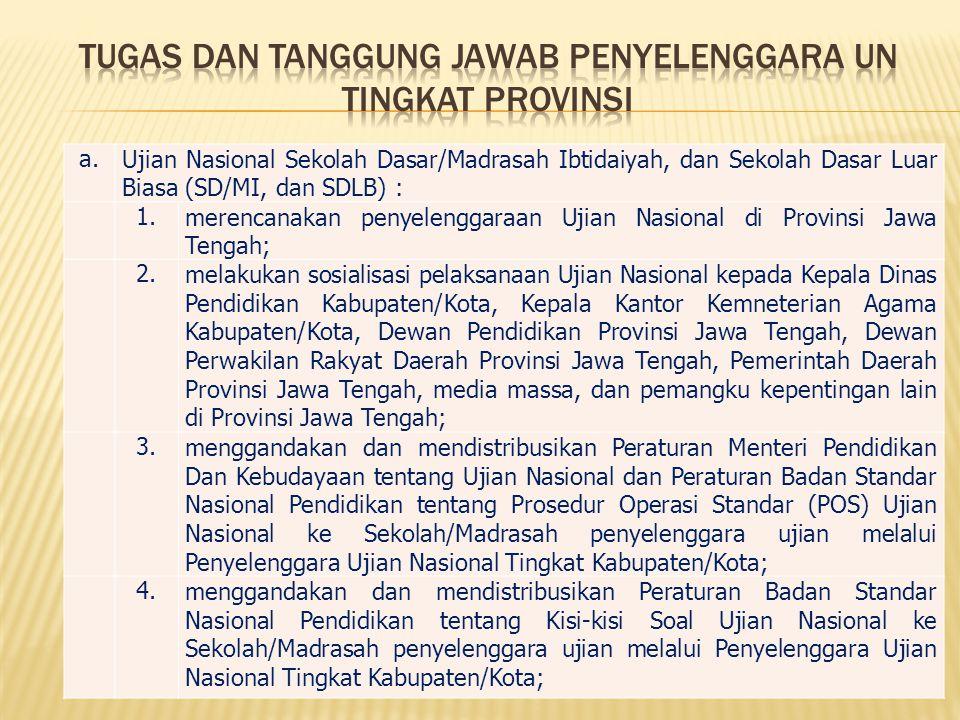 a.a.Ujian Nasional Sekolah Dasar/Madrasah Ibtidaiyah, dan Sekolah Dasar Luar Biasa (SD/MI, dan SDLB) : 1.1.merencanakan penyelenggaraan Ujian Nasional