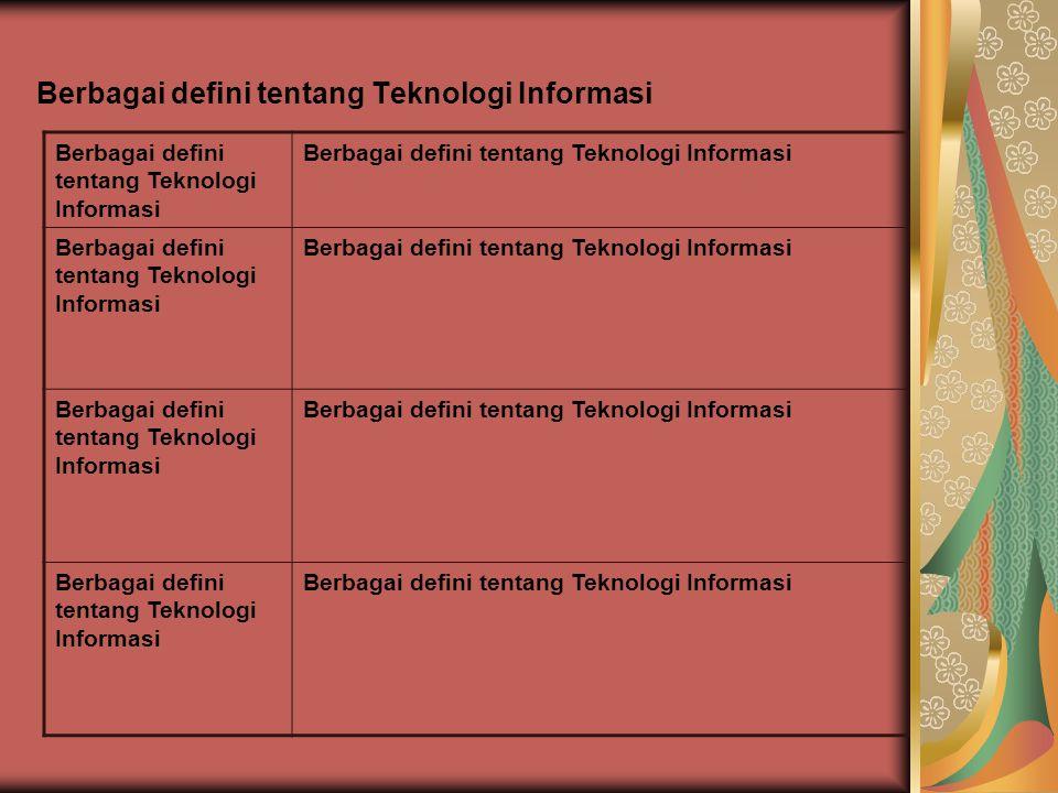 1.Teknologi Komputer Teknologi komputer adalah teknologi yang berhubungan dengan komputer termasuk peralatan-peralatan yang yang berhubungan dengan komputer seperti printer, pembaca sidik jari, dan bahkan CD Room Datakomputer sebagai Informasi pemroses Program