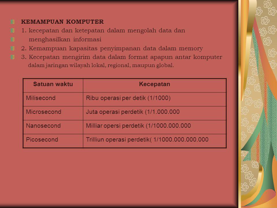 KEMAMPUAN KOMPUTER 1. kecepatan dan ketepatan dalam mengolah data dan menghasilkan informasi 2. Kemampuan kapasitas penyimpanan data dalam memory 3. K