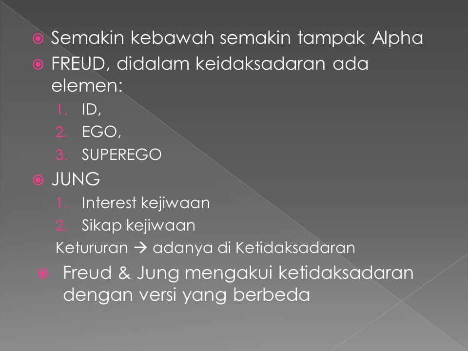  Semakin kebawah semakin tampak Alpha  FREUD, didalam keidaksadaran ada elemen: 1. ID, 2. EGO, 3. SUPEREGO  JUNG 1. Interest kejiwaan 2. Sikap keji