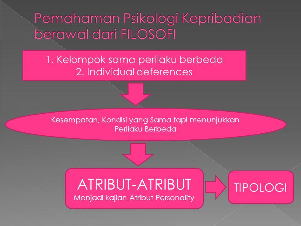 1.Kelompok sama perilaku berbeda 2.Individual deferences Kesempatan, Kondisi yang Sama tapi menunjukkan Perilaku Berbeda ATRIBUT-ATRIBUT Menjadi kajian Atribut Personality TIPOLOGI