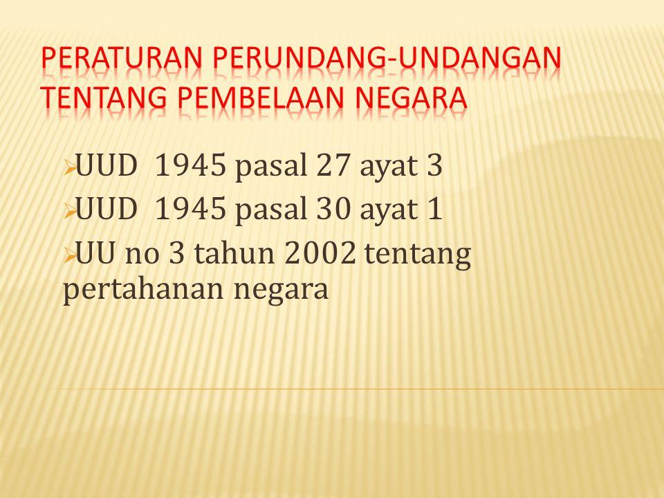  UUD 1945 pasal 27 ayat 3  UUD 1945 pasal 30 ayat 1  UU no 3 tahun 2002 tentang pertahanan negara