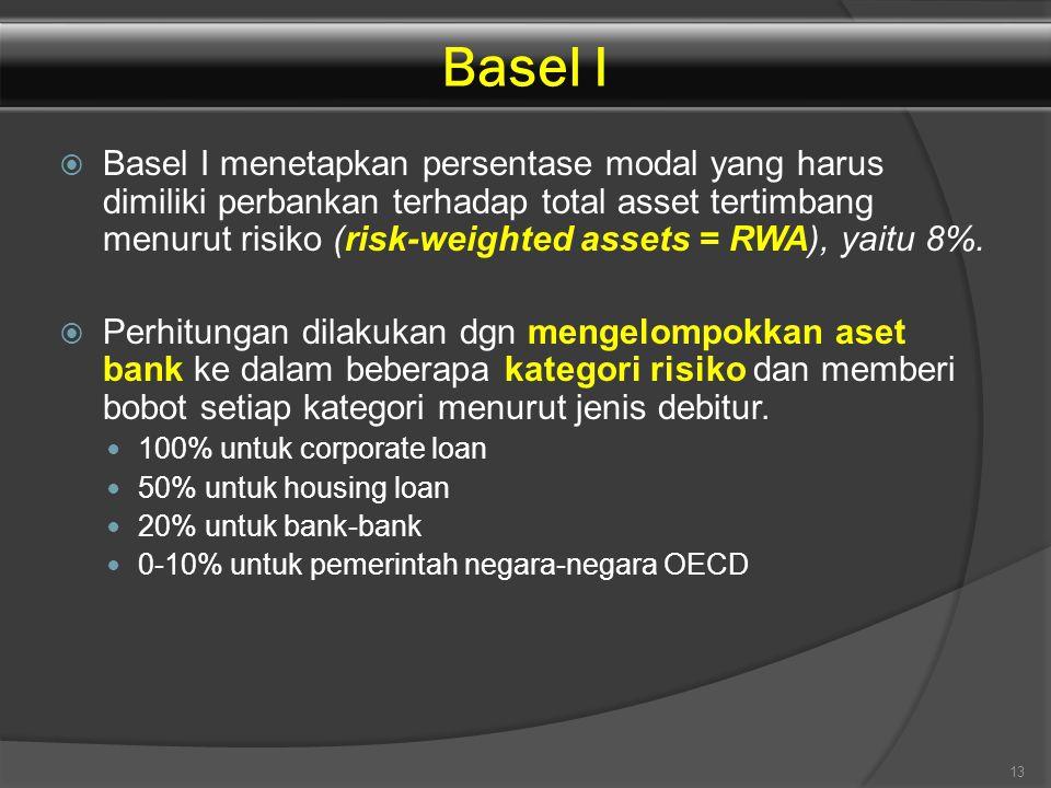  Basel I menetapkan persentase modal yang harus dimiliki perbankan terhadap total asset tertimbang menurut risiko (risk-weighted assets = RWA), yaitu