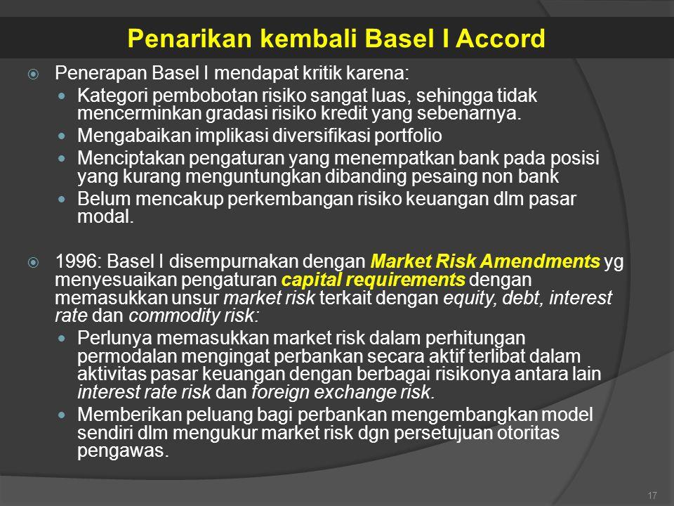  Penerapan Basel I mendapat kritik karena: Kategori pembobotan risiko sangat luas, sehingga tidak mencerminkan gradasi risiko kredit yang sebenarnya.