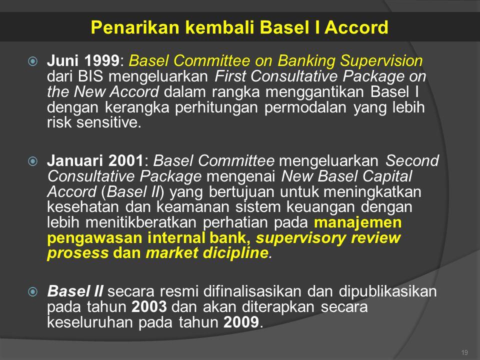  Juni 1999: Basel Committee on Banking Supervision dari BIS mengeluarkan First Consultative Package on the New Accord dalam rangka menggantikan Basel