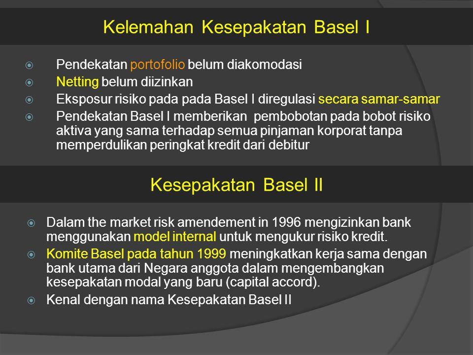  Pendekatan portofolio belum diakomodasi  Netting belum diizinkan  Eksposur risiko pada pada Basel I diregulasi secara samar-samar  Pendekatan Bas