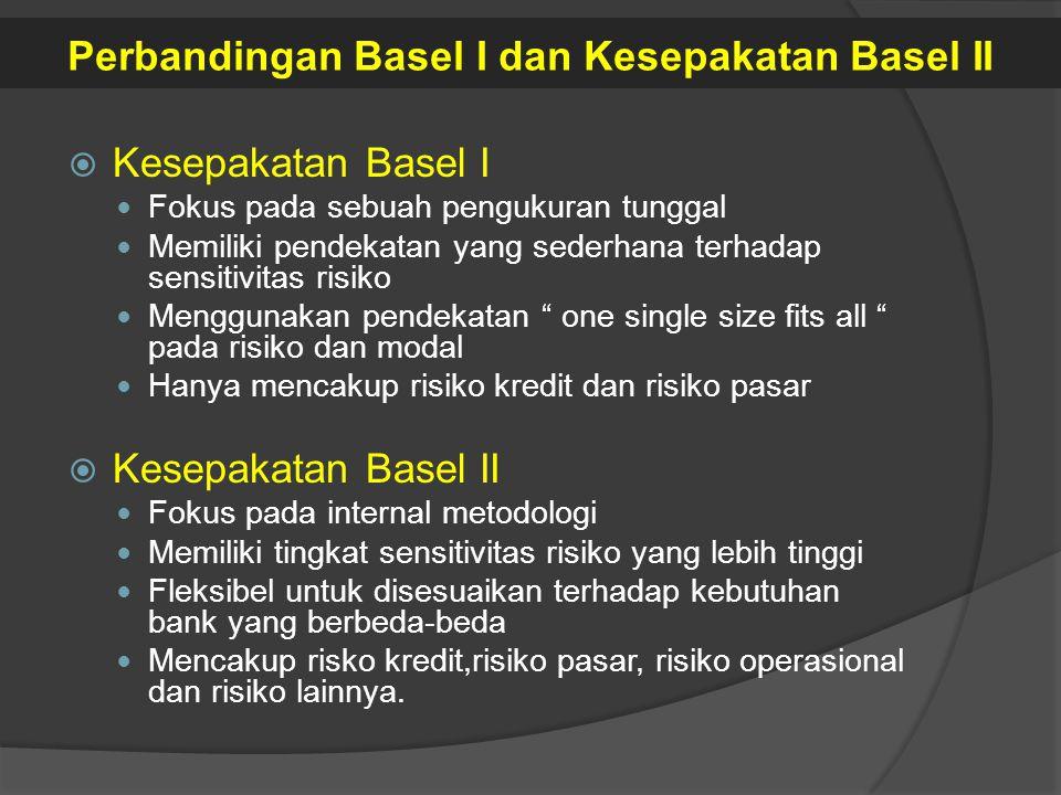 """ Kesepakatan Basel I Fokus pada sebuah pengukuran tunggal Memiliki pendekatan yang sederhana terhadap sensitivitas risiko Menggunakan pendekatan """" on"""