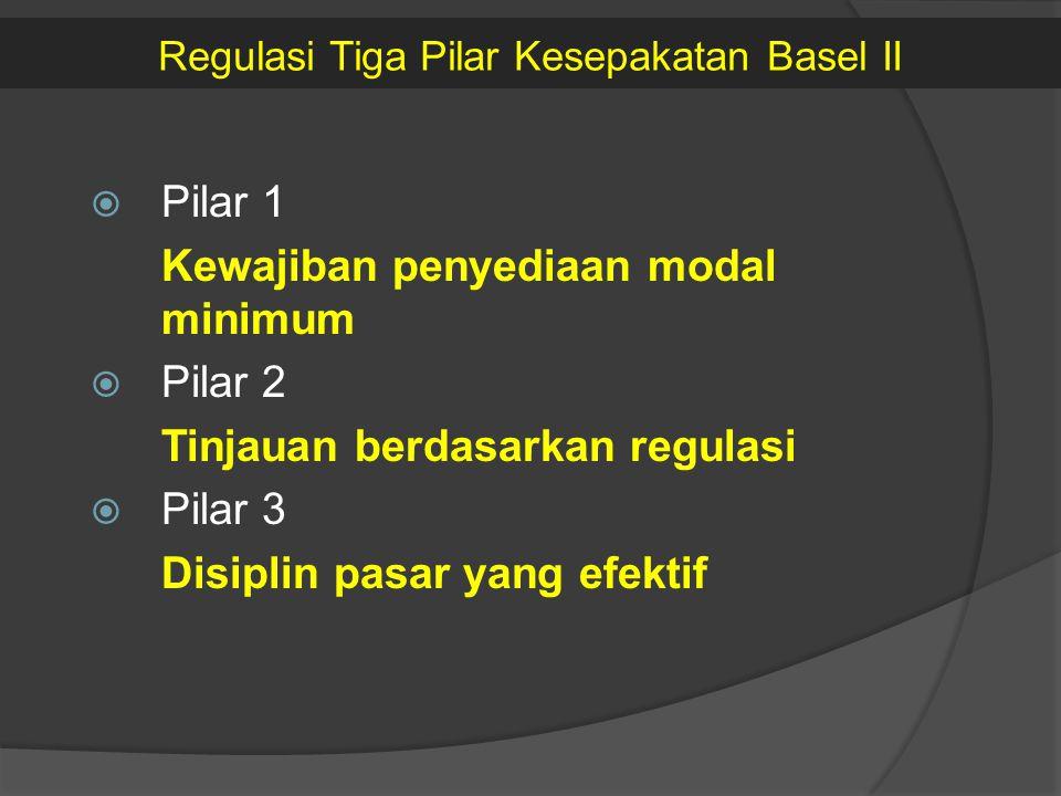  Pilar 1 Kewajiban penyediaan modal minimum  Pilar 2 Tinjauan berdasarkan regulasi  Pilar 3 Disiplin pasar yang efektif Regulasi Tiga Pilar Kesepak