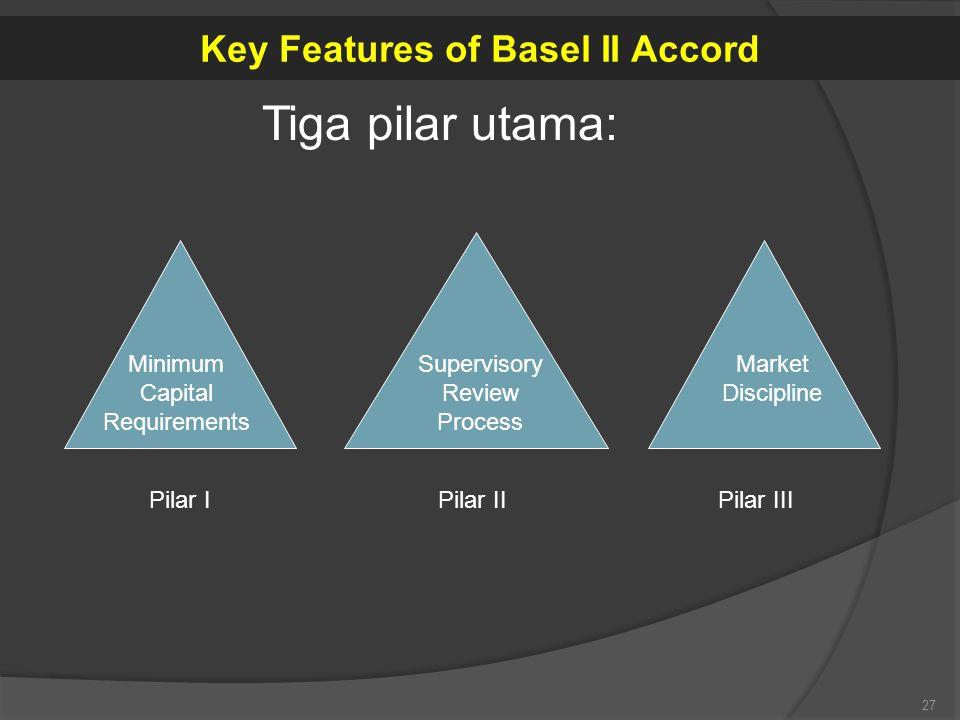 27 Minimum Capital Requirements Supervisory Review Process Market Discipline Pilar IPilar IIPilar III Tiga pilar utama: Key Features of Basel II Accor