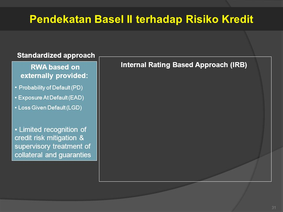 31 RWA based on externally provided: Probability of Default (PD) Exposure At Default (EAD) Loss Given Default (LGD) Limited recognition of credit risk mitigation & supervisory treatment of collateral and guaranties Standardized approach Internal Rating Based Approach (IRB) Pendekatan Basel II terhadap Risiko Kredit