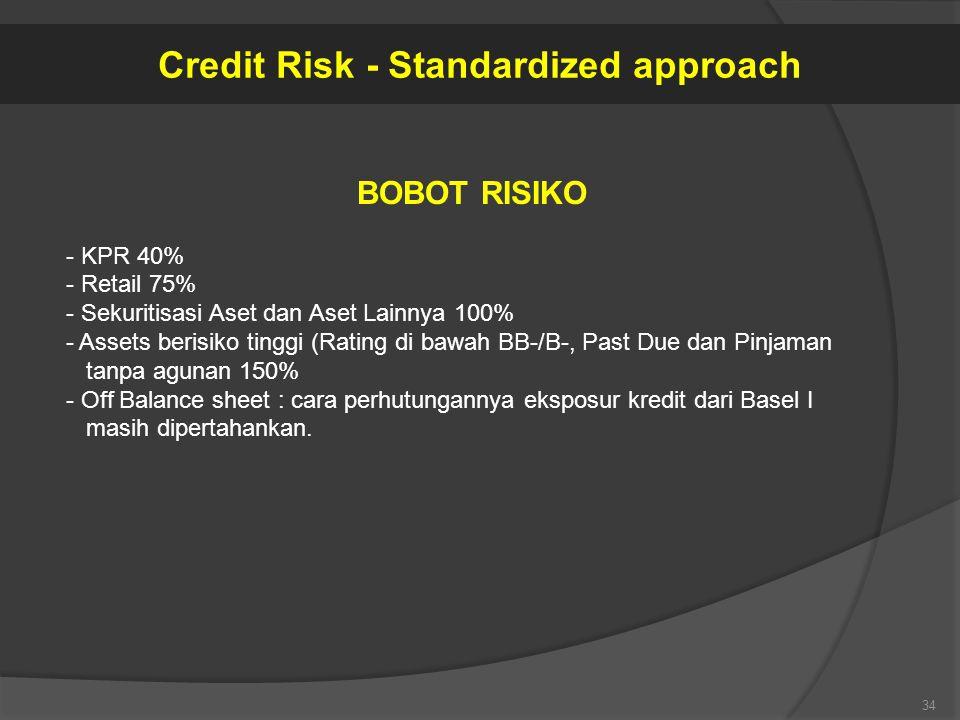 34 BOBOT RISIKO - KPR 40% - Retail 75% - Sekuritisasi Aset dan Aset Lainnya 100% - Assets berisiko tinggi (Rating di bawah BB-/B-, Past Due dan Pinjam