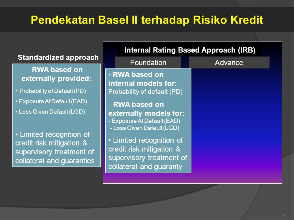 40 RWA based on externally provided: Probability of Default (PD) Exposure At Default (EAD) Loss Given Default (LGD) Limited recognition of credit risk mitigation & supervisory treatment of collateral and guaranties Internal Rating Based Approach (IRB) RWA based on internal models for: Probability of default (PD) - RWA based on externally models for: - Exposure At Default (EAD) - Loss Given Default (LGD) Limited recognition of credit risk mitigation & supervisory treatment of collateral and guaranty AdvanceFoundation Standardized approach Pendekatan Basel II terhadap Risiko Kredit