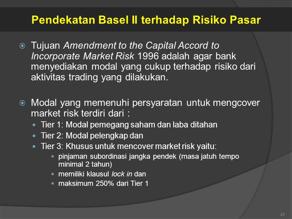  Tujuan Amendment to the Capital Accord to Incorporate Market Risk 1996 adalah agar bank menyediakan modal yang cukup terhadap risiko dari aktivitas