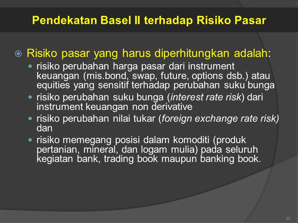  Risiko pasar yang harus diperhitungkan adalah: risiko perubahan harga pasar dari instrument keuangan (mis.bond, swap, future, options dsb.) atau equ