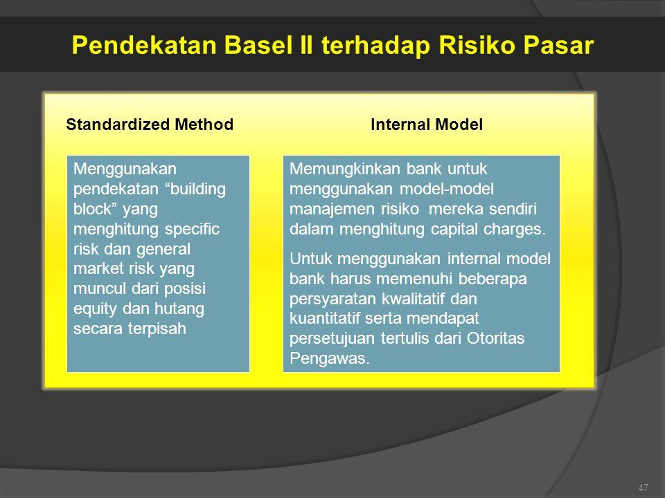 """47 Standardized MethodInternal Model Menggunakan pendekatan """"building block"""" yang menghitung specific risk dan general market risk yang muncul dari po"""