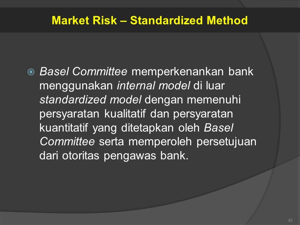  Basel Committee memperkenankan bank menggunakan internal model di luar standardized model dengan memenuhi persyaratan kualitatif dan persyaratan kua