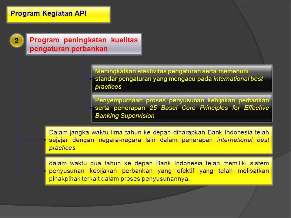 Program Kegiatan API Program peningkatan fungsi pengawasan Meningkatkan independensi dan efektivitas pengawasan perbankan yang dilakukan oleh Bank Indonesia Dalam jangka waktu dua tahun ke depan diharapkan fungsi pengawasan bank yang dilakukan oleh Bank Indonesia akan lebih efektif dan sejajar dengan pengawasan yang dilakukan oleh otoritas pengawas di negara lain 3 Peningkatkan kompetensi pemeriksa bank, peningkatan koordinasi antar lembaga pengawas, pengembangan pengawasan berbasis risiko, peningkatkan efektivitas enforcement, dan konsolidasi organisasi sektor perbankan di Bank Indonesia