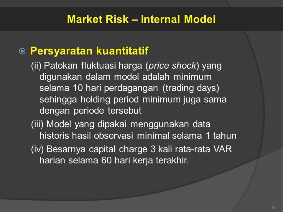  Persyaratan kuantitatif (ii) Patokan fluktuasi harga (price shock) yang digunakan dalam model adalah minimum selama 10 hari perdagangan (trading day