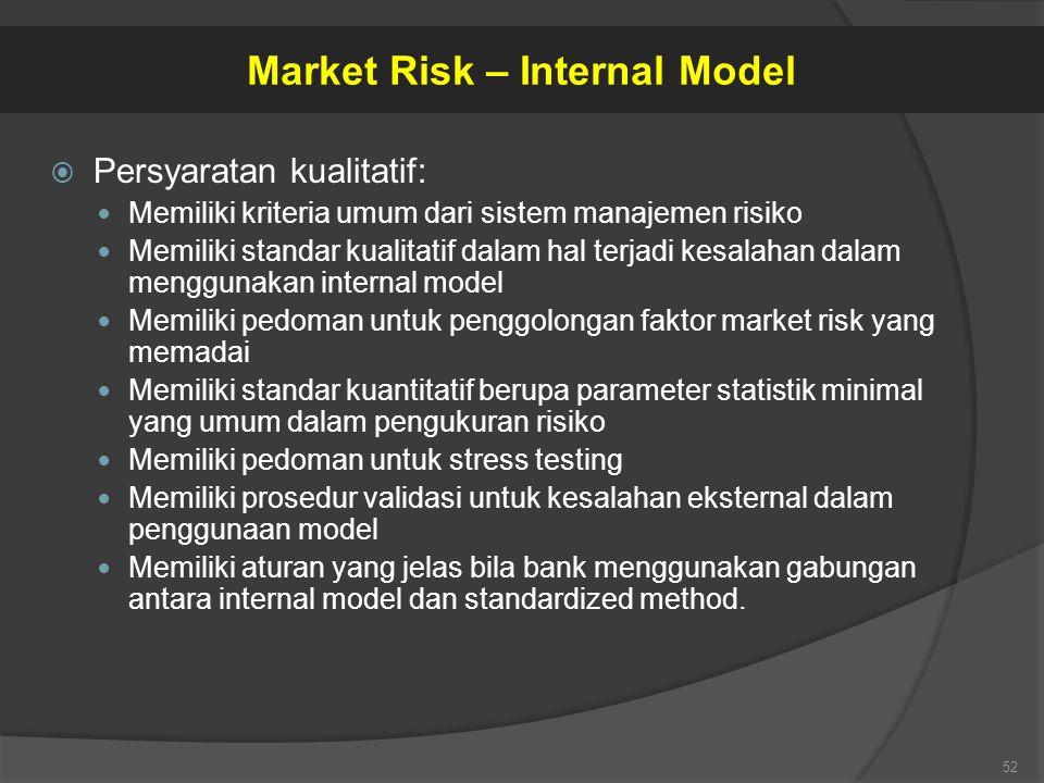  Persyaratan kualitatif: Memiliki kriteria umum dari sistem manajemen risiko Memiliki standar kualitatif dalam hal terjadi kesalahan dalam menggunaka