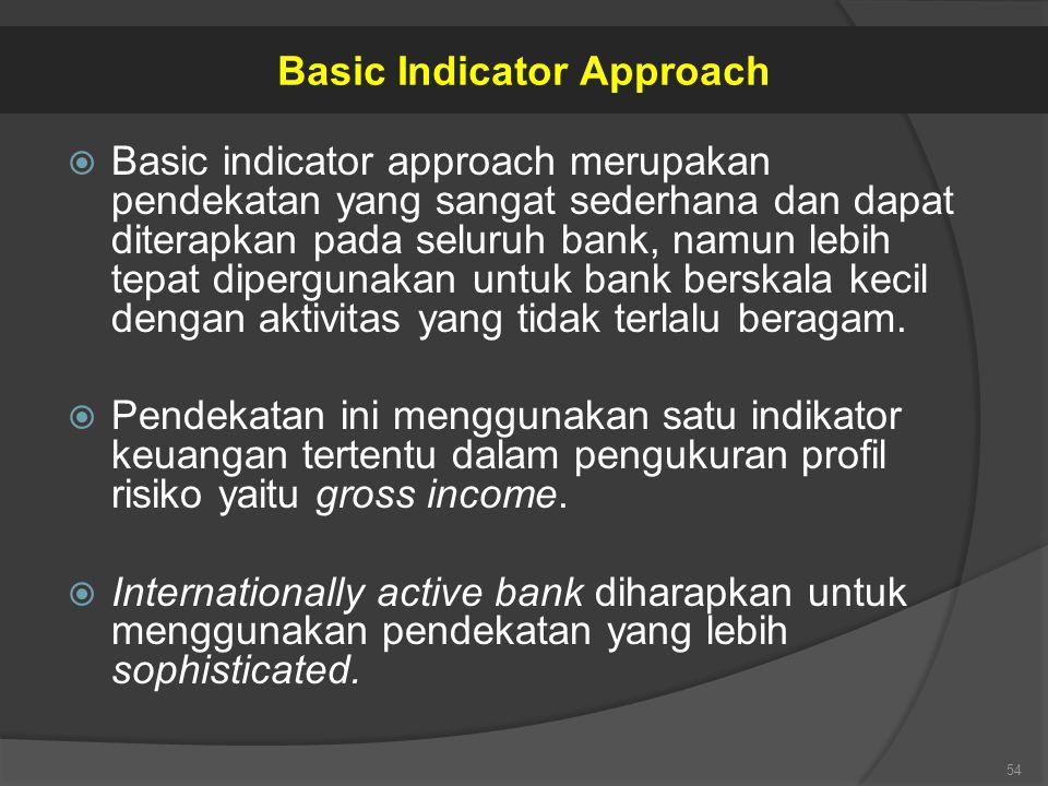  Basic indicator approach merupakan pendekatan yang sangat sederhana dan dapat diterapkan pada seluruh bank, namun lebih tepat dipergunakan untuk ban