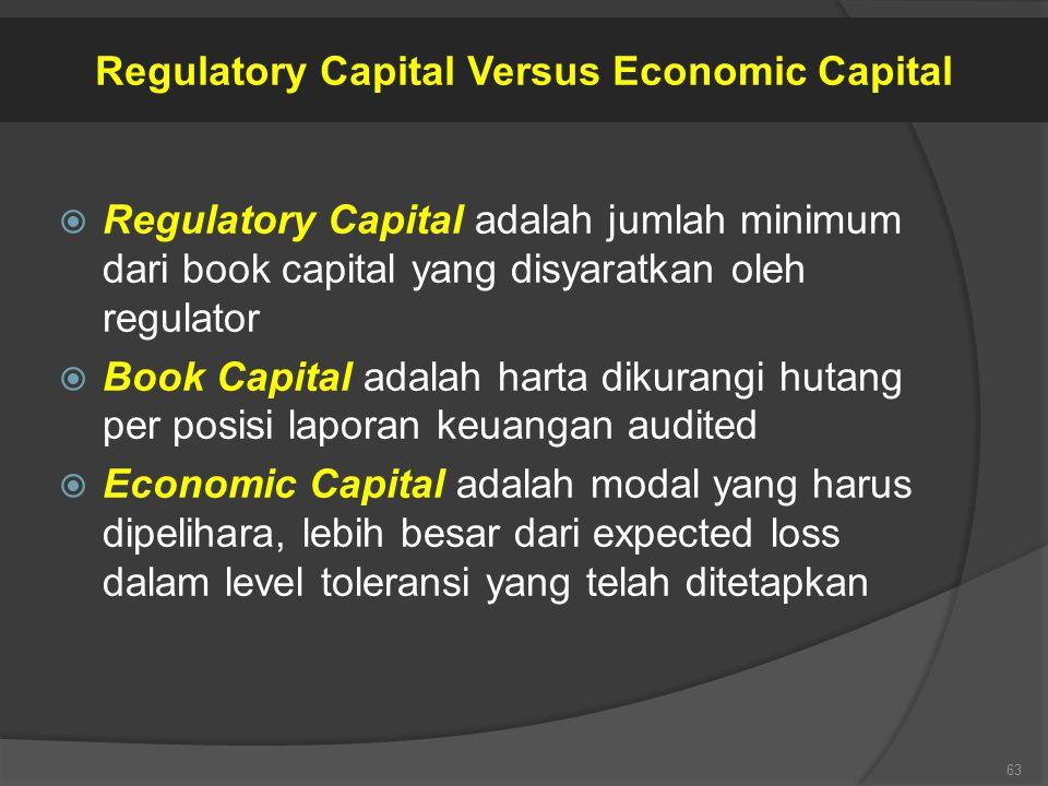  Regulatory Capital adalah jumlah minimum dari book capital yang disyaratkan oleh regulator  Book Capital adalah harta dikurangi hutang per posisi l