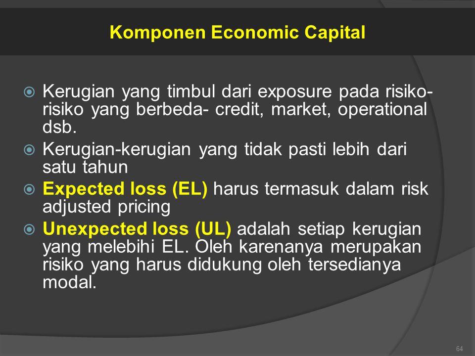  Kerugian yang timbul dari exposure pada risiko- risiko yang berbeda- credit, market, operational dsb.  Kerugian-kerugian yang tidak pasti lebih dar