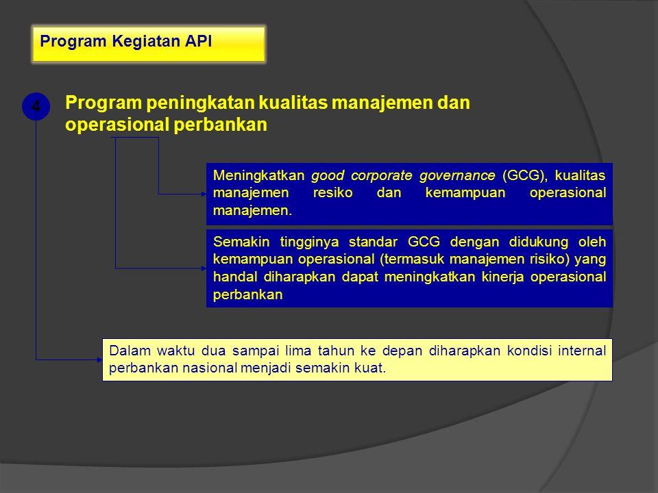 Program Kegiatan API Program peningkatan kualitas manajemen dan operasional perbankan Meningkatkan good corporate governance (GCG), kualitas manajemen