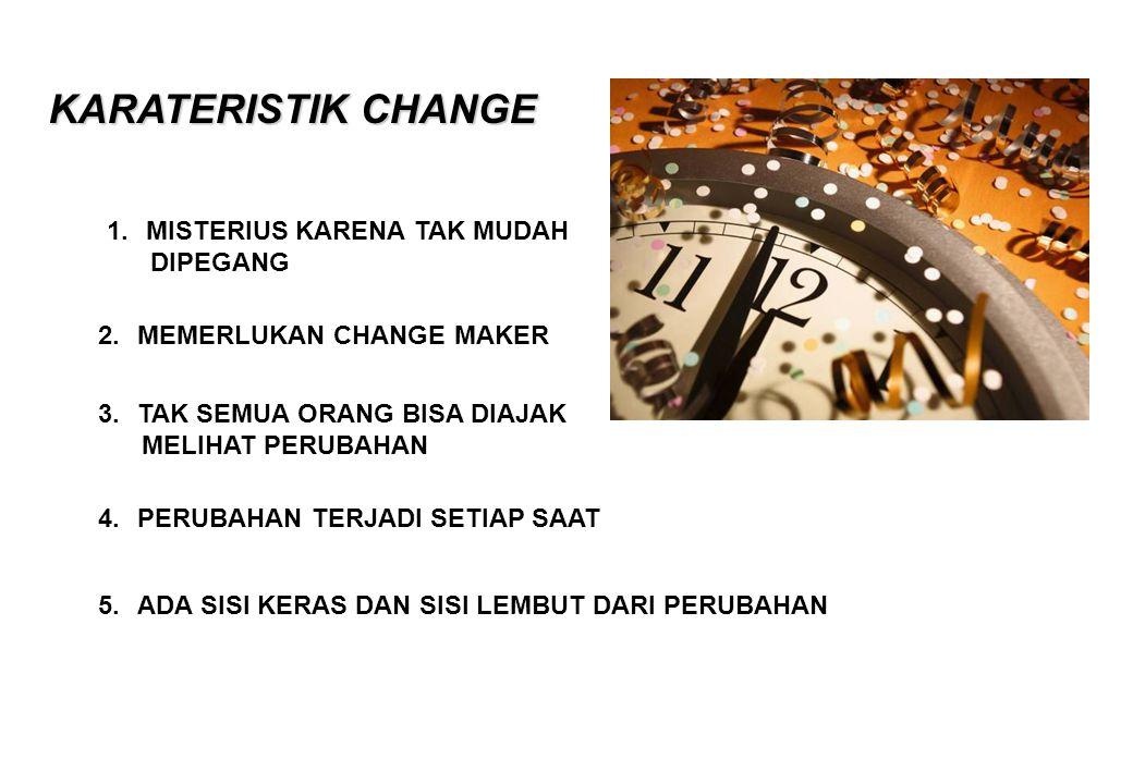 KARATERISTIK CHANGE 1.MISTERIUS KARENA TAK MUDAH DIPEGANG 2.MEMERLUKAN CHANGE MAKER 3.TAK SEMUA ORANG BISA DIAJAK MELIHAT PERUBAHAN 4.PERUBAHAN TERJAD