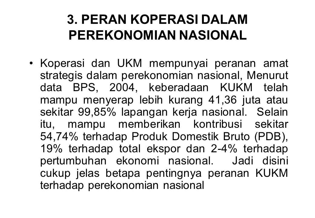 3. PERAN KOPERASI DALAM PEREKONOMIAN NASIONAL Koperasi dan UKM mempunyai peranan amat strategis dalam perekonomian nasional, Menurut data BPS, 2004, k