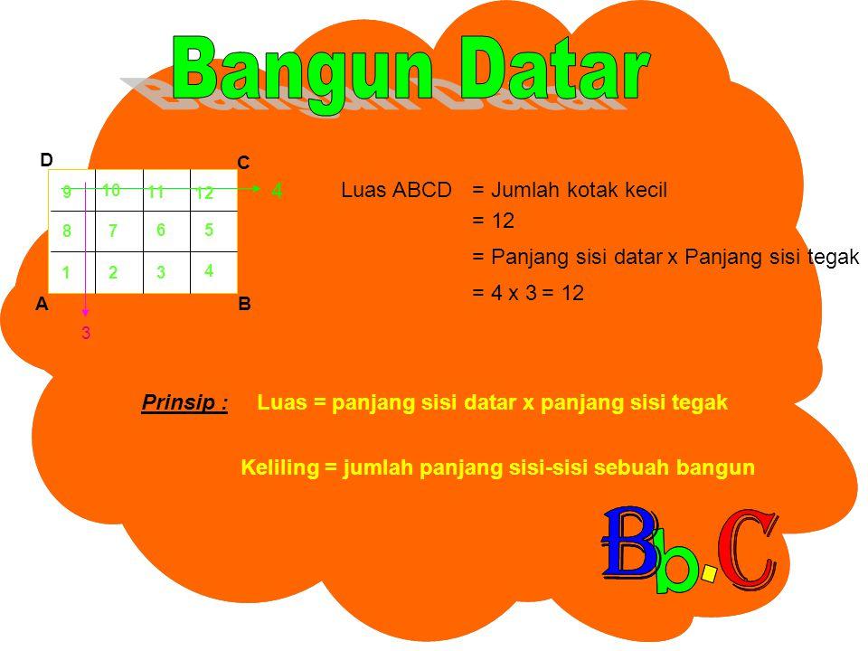 BA C D 4 12 5 4 3 6 12 11 10 87 9 3 Luas ABCD= Jumlah kotak kecil = 12 = Panjang sisi datar = 4 x Panjang sisi tegak x 3= 12 Prinsip :Luas = panjang sisi datar x panjang sisi tegak Keliling = jumlah panjang sisi-sisi sebuah bangun
