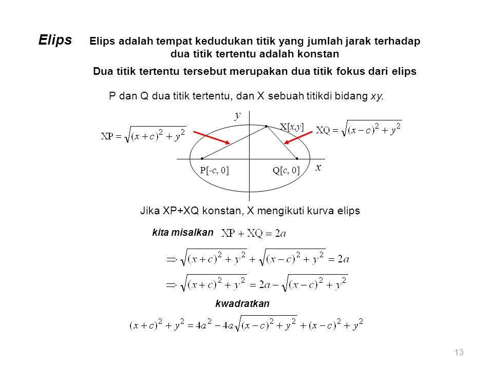 Elips Elips adalah tempat kedudukan titik yang jumlah jarak terhadap dua titik tertentu adalah konstan Dua titik tertentu tersebut merupakan dua titik