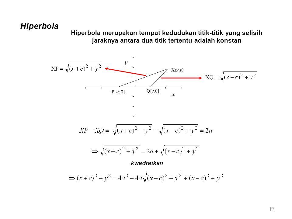 Hiperbola Hiperbola merupakan tempat kedudukan titik-titik yang selisih jaraknya antara dua titik tertentu adalah konstan X(x,y) P[-c,0] Q[c,0] y x 17