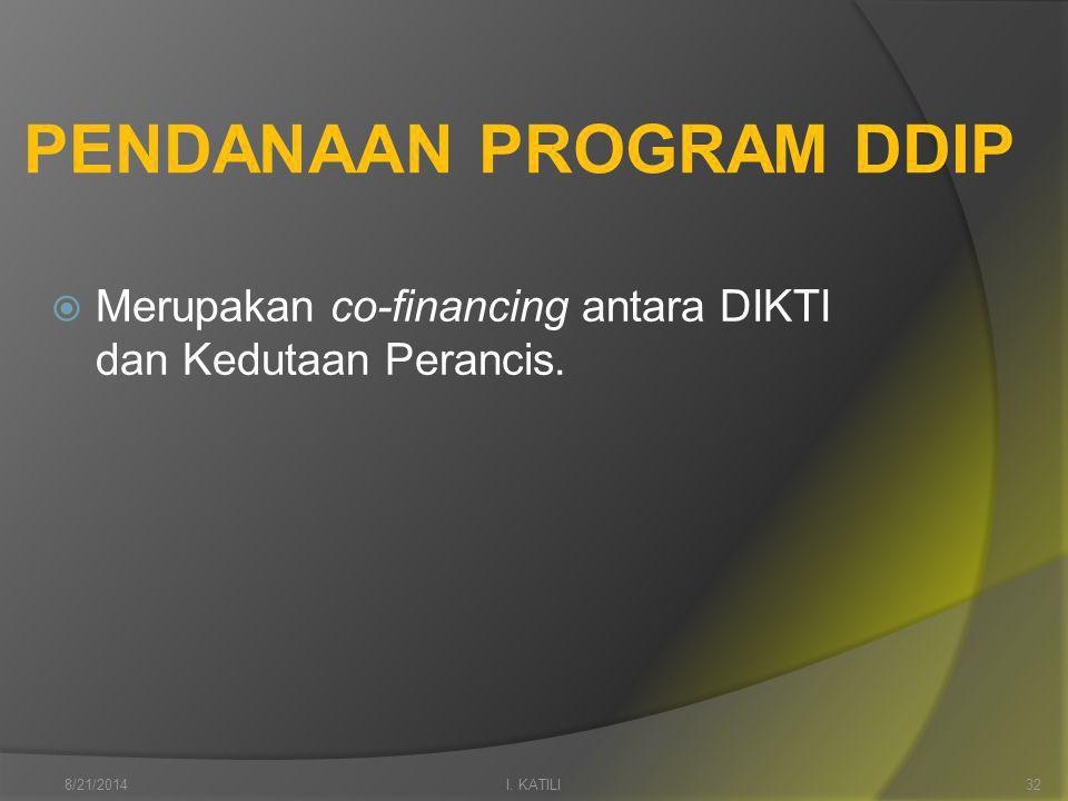 PENDANAAN PROGRAM DDIP  Merupakan co-financing antara DIKTI dan Kedutaan Perancis.