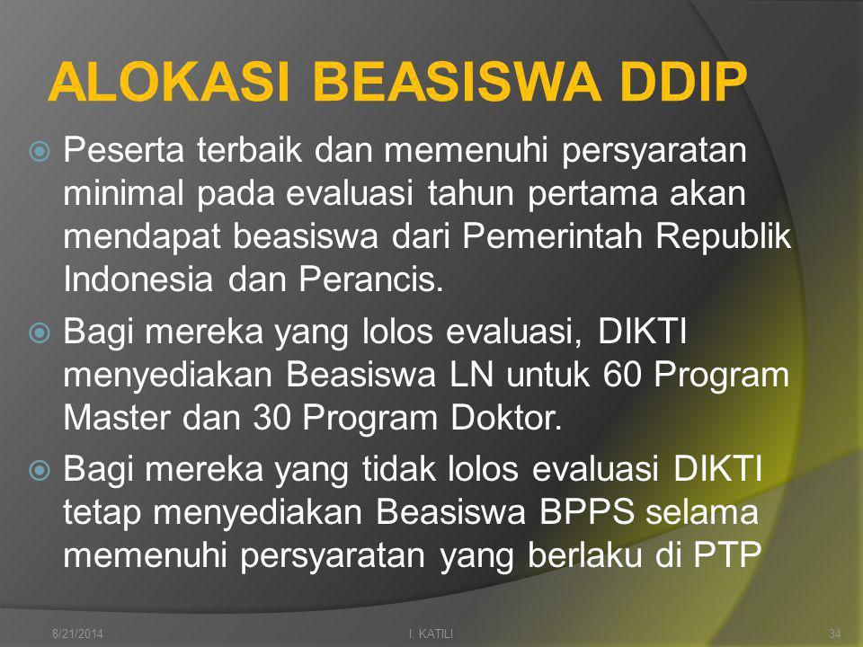 ALOKASI BEASISWA DDIP  Peserta terbaik dan memenuhi persyaratan minimal pada evaluasi tahun pertama akan mendapat beasiswa dari Pemerintah Republik Indonesia dan Perancis.