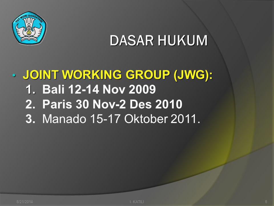 DASAR HUKUM JOINT WORKING GROUP (JWG): JOINT WORKING GROUP (JWG): 1.
